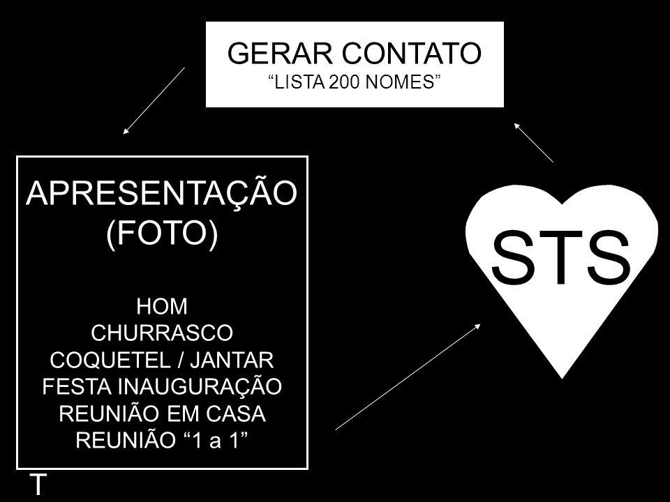 GERAR CONTATO LISTA 200 NOMES APRESENTAÇÃO (FOTO) HOM CHURRASCO COQUETEL / JANTAR FESTA INAUGURAÇÃO REUNIÃO EM CASA REUNIÃO 1 a 1 STS T