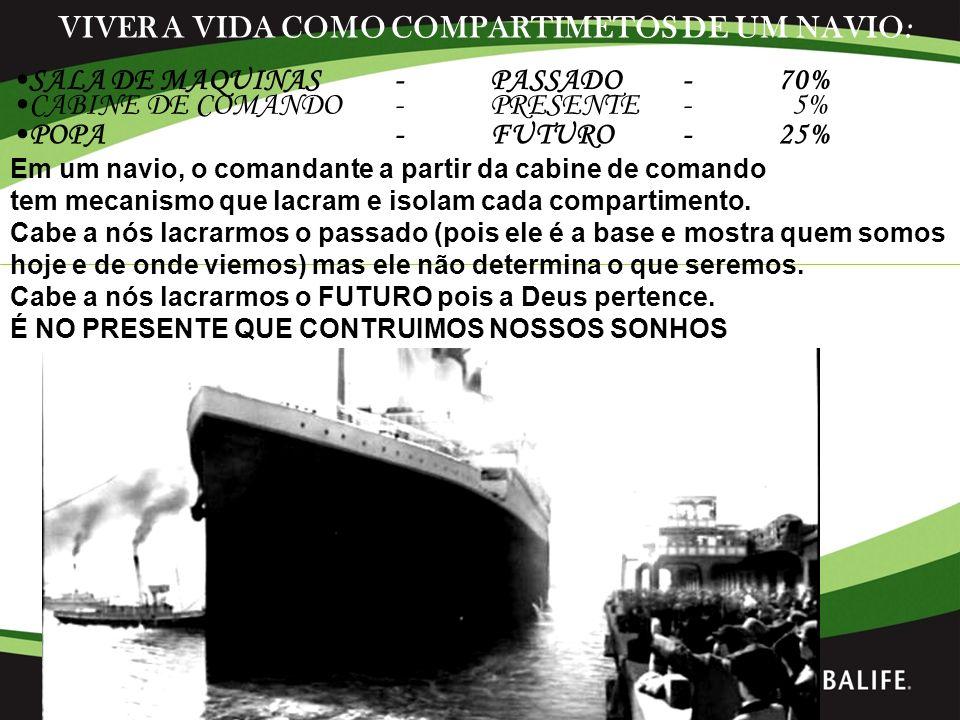 VIVER A VIDA COMO COMPARTIMETOS DE UM NAVIO : SALA DE MAQUINAS -PASSADO -70% CABINE DE COMANDO-PRESENTE- 5% POPA-FUTURO-25% Em um navio, o comandante a partir da cabine de comando tem mecanismo que lacram e isolam cada compartimento.