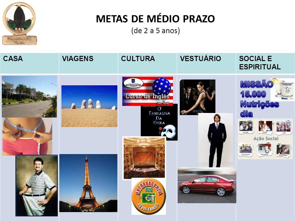 CASAVIAGENSCULTURAVESTUÁRIOSOCIAL E ESPIRITUAL METAS DE MÉDIO PRAZO (de 2 a 5 anos)