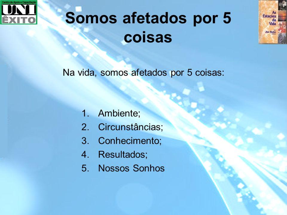 Somos afetados por 5 coisas Na vida, somos afetados por 5 coisas: 1.Ambiente; 2.Circunstâncias; 3.Conhecimento; 4.Resultados; 5.Nossos Sonhos