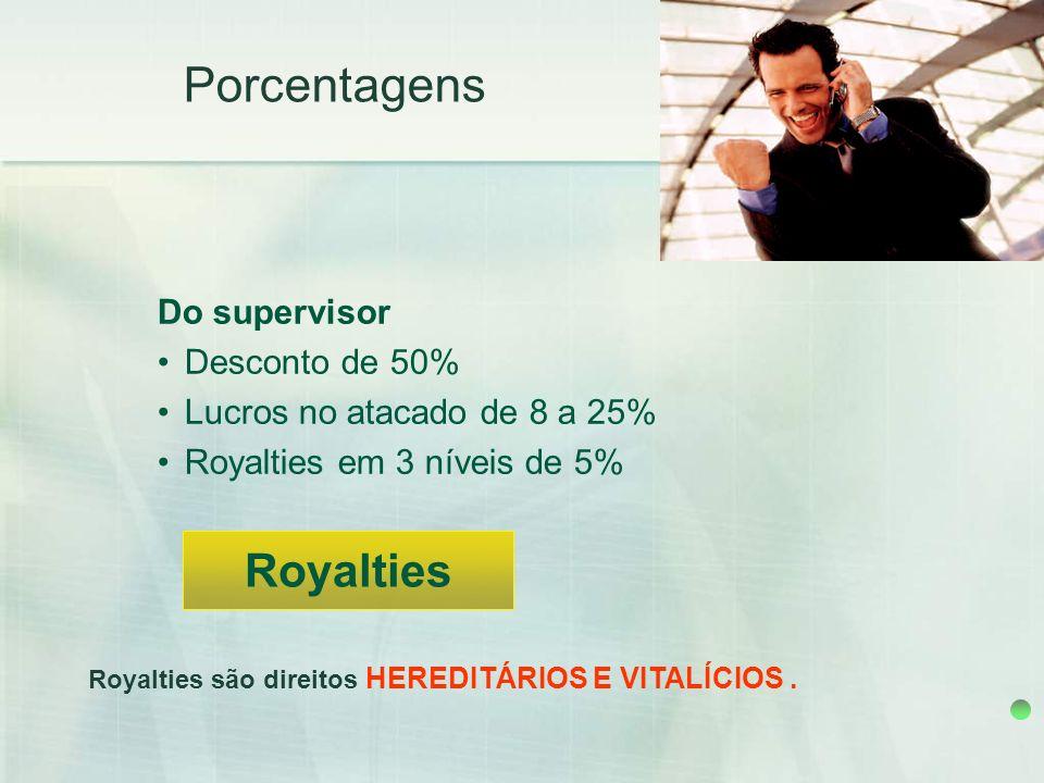 Do supervisor Desconto de 50% Lucros no atacado de 8 a 25% Royalties em 3 níveis de 5% Porcentagens Royalties Royalties são direitos HEREDITÁRIOS E VI
