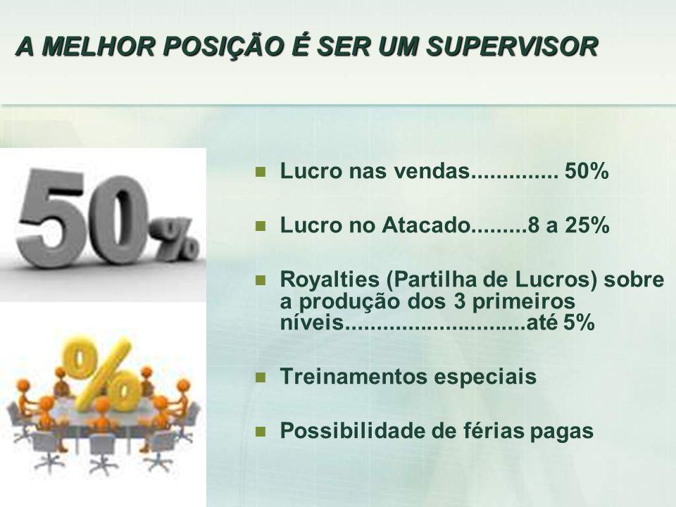 A MELHOR POSIÇÃO É SER UM SUPERVISOR Lucro nas vendas.............. 50% Lucro no Atacado.........8 a 25% Royalties (Partilha de Lucros) sobre a produç