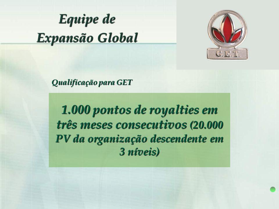 Qualificação para GET Equipe de Expansão Global 1.000 pontos de royalties em três meses consecutivos (20.000 PV da organização descendente em 3 níveis