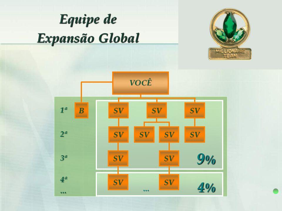 Equipe de Expansão Global 4%4%4%4%... 4ª... 9%9%9%9% B 1ª 2ª 3ª SV VOCÊ SV SVSVSV SV SV SV SV SV SV