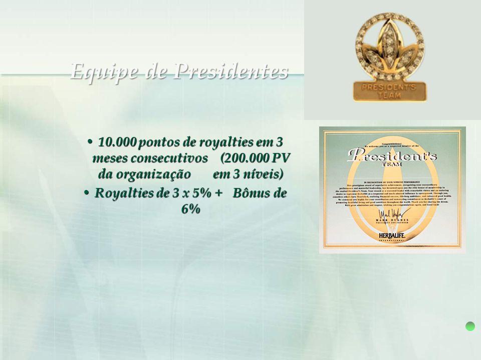 Equipe de Presidentes 10.000 pontos de royalties em 3 meses consecutivos (200.000 PV da organização em 3 níveis) 10.000 pontos de royalties em 3 meses