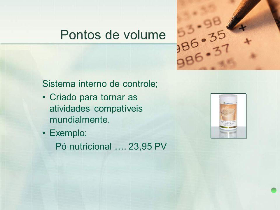 Sistema interno de controle; Criado para tornar as atividades compatíveis mundialmente. Exemplo: Pó nutricional ….23,95 PV Pontos de volume