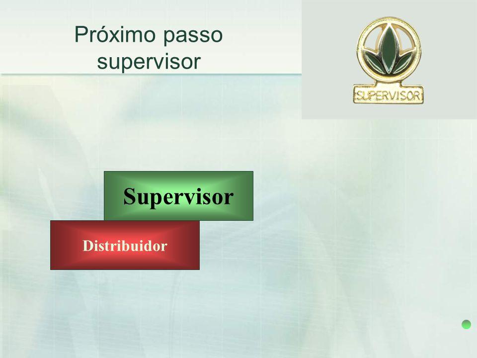 Próximo passo supervisor Distribuidor Supervisor