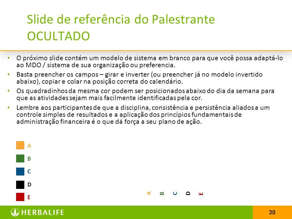 30 Slide de referência do Palestrante OCULTADO O próximo slide contém um modelo de sistema em branco para que você possa adaptá-lo ao MDO / sistema de