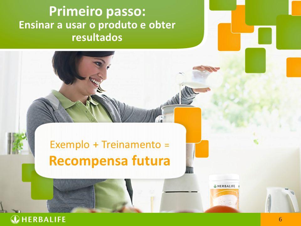 6 6 Primeiro passo: Ensinar a usar o produto e obter resultados Exemplo + Treinamento = Recompensa futura