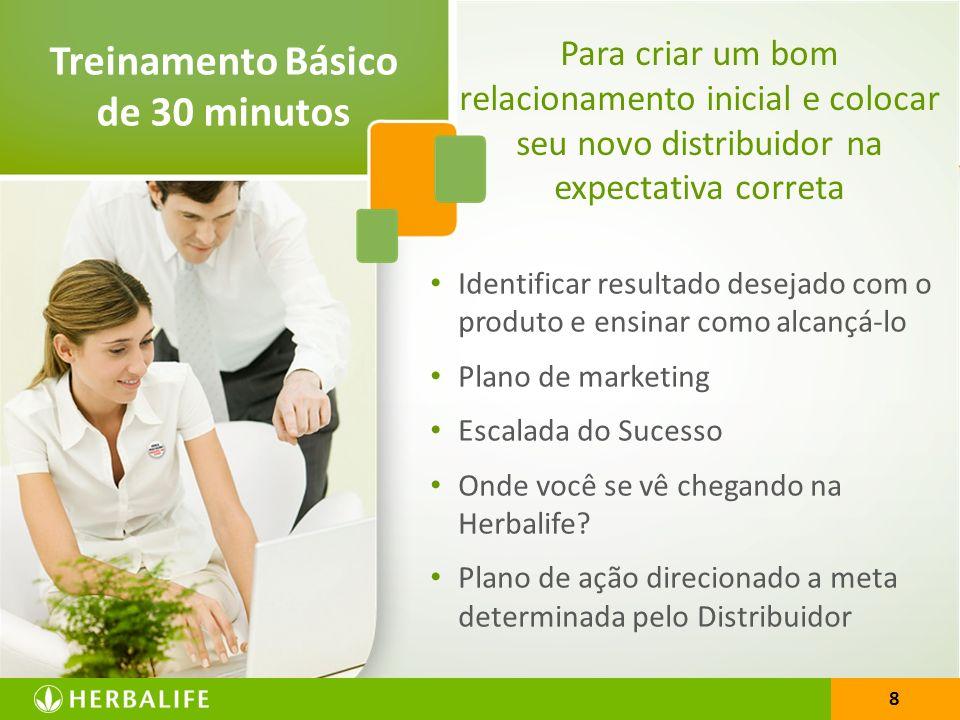 8 Treinamento Básico de 30 minutos 8 Identificar resultado desejado com o produto e ensinar como alcançá-lo Plano de marketing Escalada do Sucesso Ond