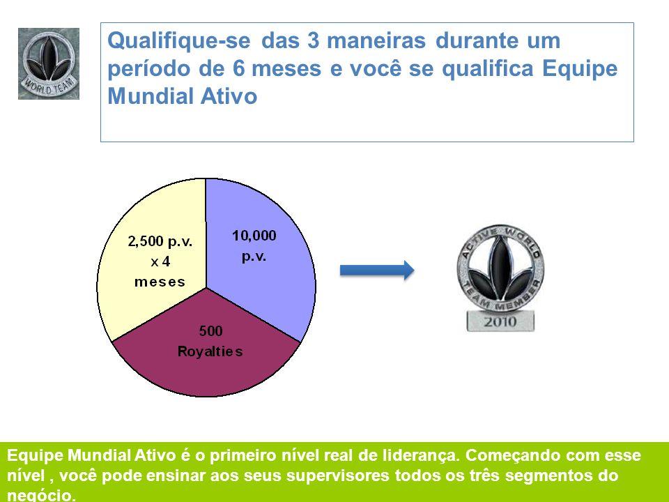 Qualifique-se das 3 maneiras durante um período de 6 meses e você se qualifica Equipe Mundial Ativo Equipe Mundial Ativo é o primeiro nível real de li
