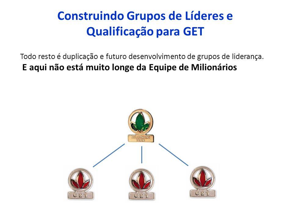 Construindo Grupos de Líderes e Qualificação para GET Todo resto é duplicação e futuro desenvolvimento de grupos de liderança. E aqui não está muito l