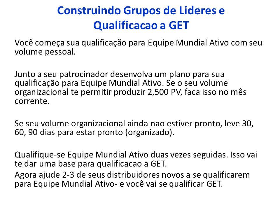 Construindo Grupos de Lideres e Qualificacao a GET Você começa sua qualificação para Equipe Mundial Ativo com seu volume pessoal. Junto a seu patrocin