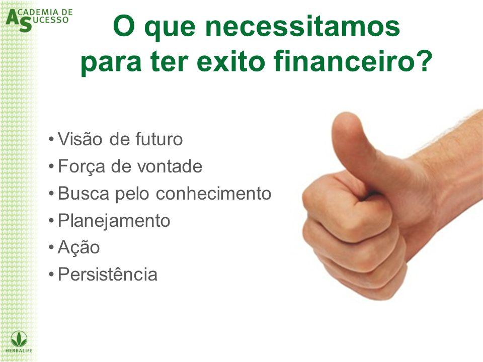 Visão de futuro Força de vontade Busca pelo conhecimento Planejamento Ação Persistência O que necessitamos para ter exito financeiro?