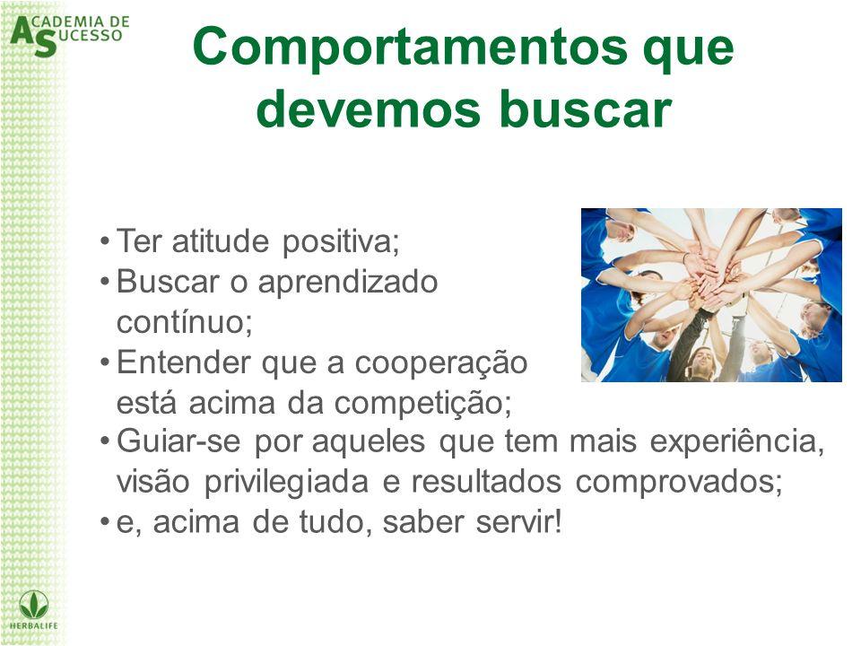 Comportamentos que devemos buscar Ter atitude positiva; Buscar o aprendizado contínuo; Entender que a cooperação está acima da competição; Guiar-se po