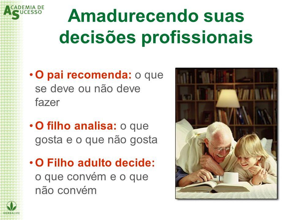 O pai recomenda: o que se deve ou não deve fazer O filho analisa: o que gosta e o que não gosta O Filho adulto decide: o que convém e o que não convém
