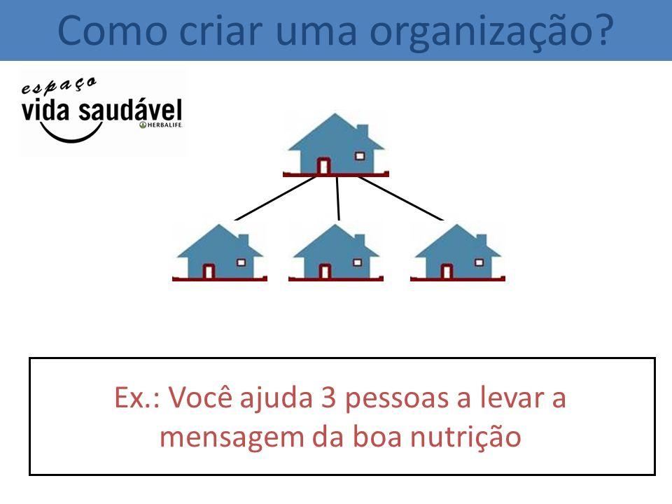 Ex.: Você ajuda 3 pessoas a levar a mensagem da boa nutrição Como criar uma organização?