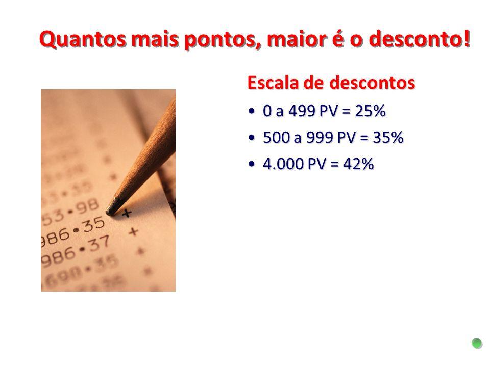 Escala de descontos 0 a 499 PV = 25%0 a 499 PV = 25% 500 a 999 PV = 35%500 a 999 PV = 35% 4.000 PV = 42%4.000 PV = 42% Quantos mais pontos, maior é o