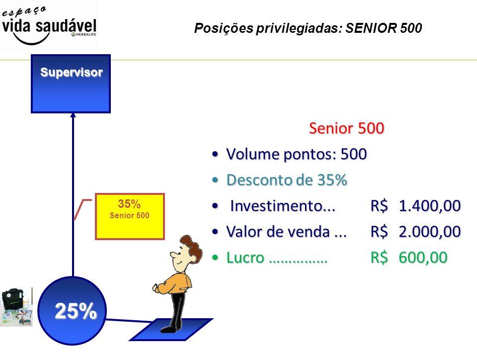 Posições privilegiadas: SENIOR 500 25% Supervisor 35% Senior 500 Volume pontos: 500Volume pontos: 500 Desconto de 35%Desconto de 35% Investimento...R$