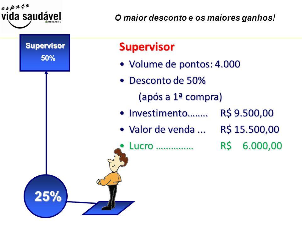 O maior desconto e os maiores ganhos! 25% Supervisor Supervisor Volume de pontos: 4.000Volume de pontos: 4.000 Desconto de 50%Desconto de 50% (após a