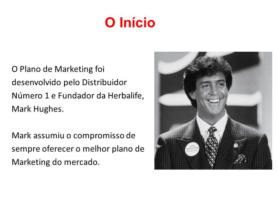 O Início O Plano de Marketing foi desenvolvido pelo Distribuidor Número 1 e Fundador da Herbalife, Mark Hughes. Mark assumiu o compromisso de sempre o