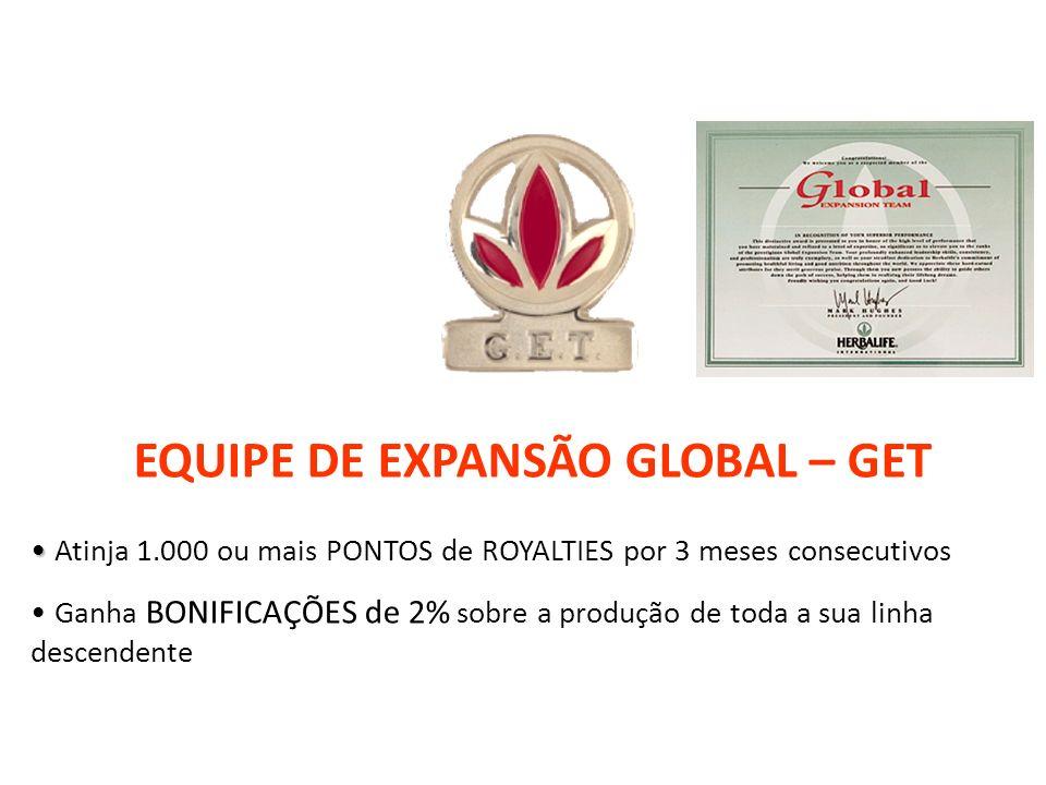 EQUIPE DE EXPANSÃO GLOBAL – GET Atinja 1.000 ou mais PONTOS de ROYALTIES por 3 meses consecutivos Ganha BONIFICAÇÕES de 2% sobre a produção de toda a
