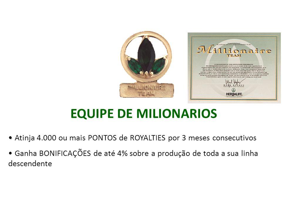 EQUIPE DE MILIONARIOS Atinja 4.000 ou mais PONTOS de ROYALTIES por 3 meses consecutivos Ganha BONIFICAÇÕES de até 4% sobre a produção de toda a sua li