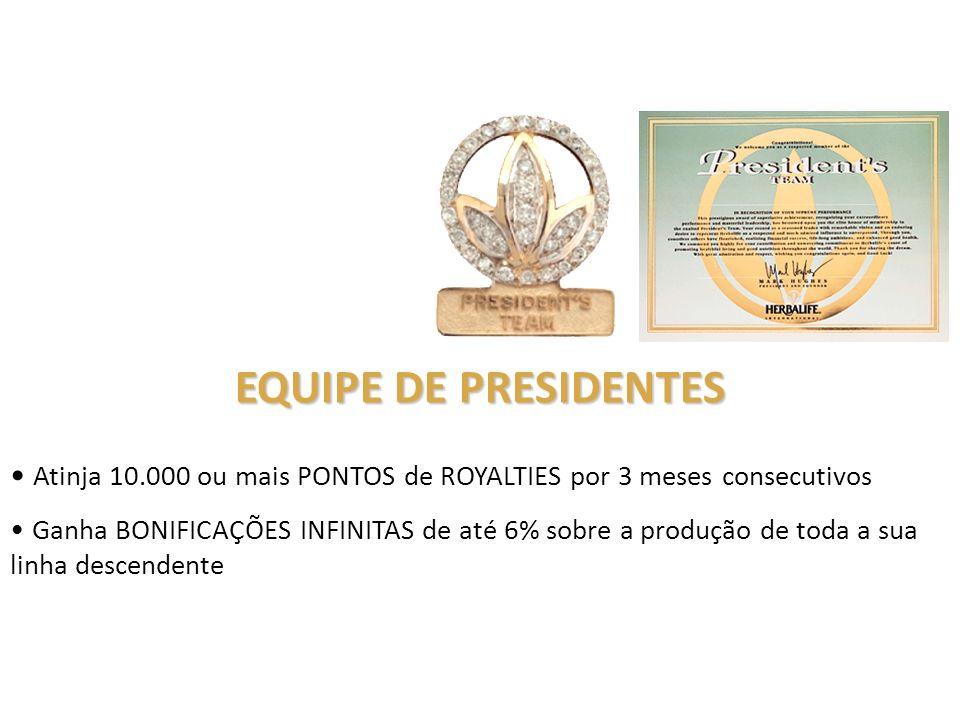 EQUIPE DE PRESIDENTES Atinja 10.000 ou mais PONTOS de ROYALTIES por 3 meses consecutivos Ganha BONIFICAÇÕES INFINITAS de até 6% sobre a produção de to