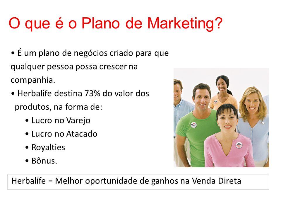 O que é o Plano de Marketing? É um plano de negócios criado para que qualquer pessoa possa crescer na companhia. Herbalife destina 73% do valor dos pr