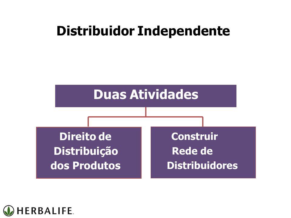 Direito de Distribuição dos Produtos Construir Rede de Distribuidores Duas Atividades Distribuidor Independente