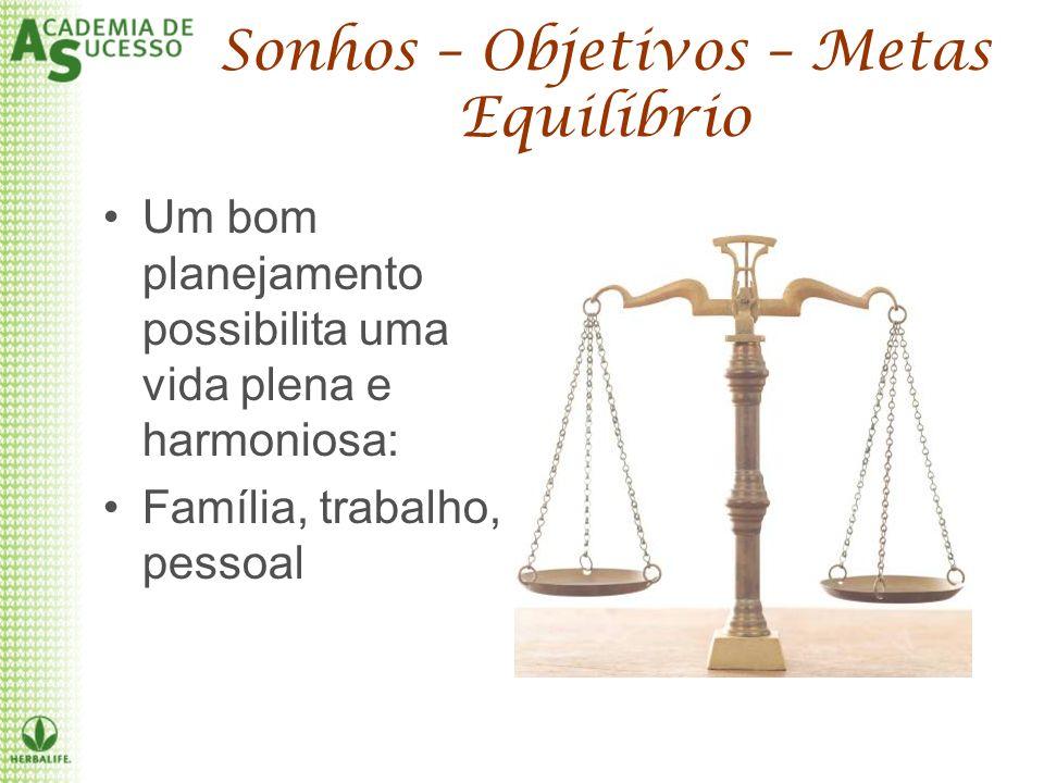 Sonhos – Objetivos – Metas Equilíbrio Um bom planejamento possibilita uma vida plena e harmoniosa: Família, trabalho, pessoal