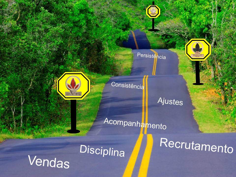 Vendas Recrutamento Disciplina Acompanhamento Persistência Consistência Ajustes
