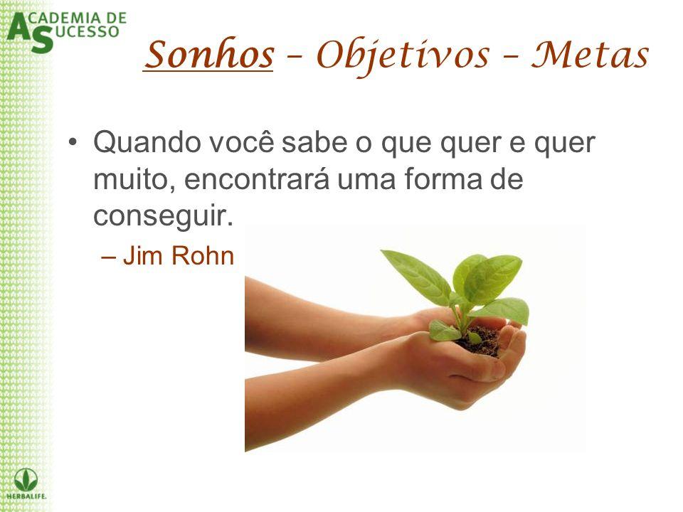 Sonhos – Objetivos – Metas Quando você sabe o que quer e quer muito, encontrará uma forma de conseguir. –Jim Rohn