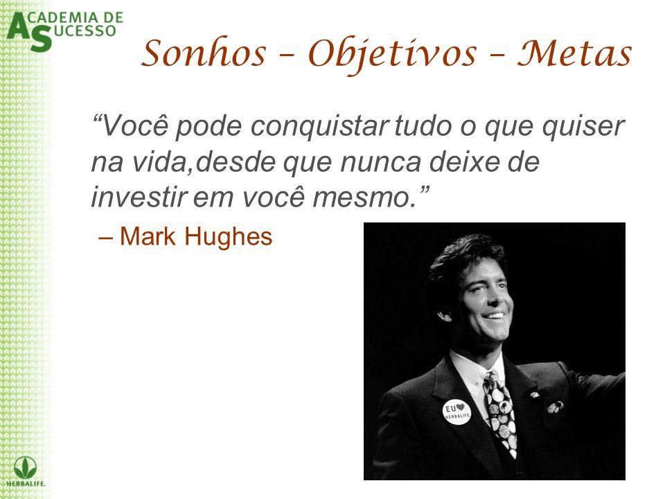 Sonhos – Objetivos – Metas Você pode conquistar tudo o que quiser na vida,desde que nunca deixe de investir em você mesmo. –Mark Hughes