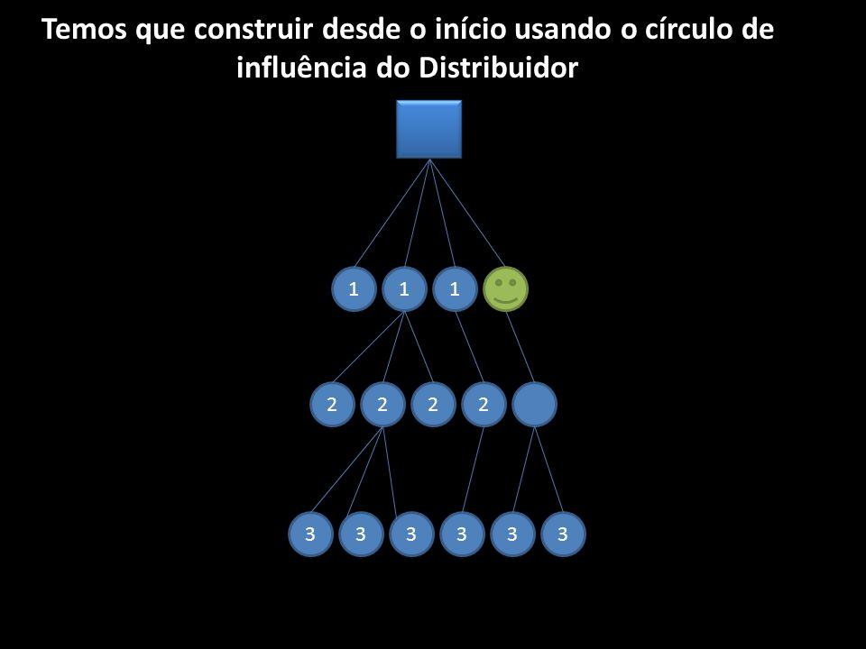 33333 111 3 2222 Temos que construir desde o início usando o círculo de influência do Distribuidor