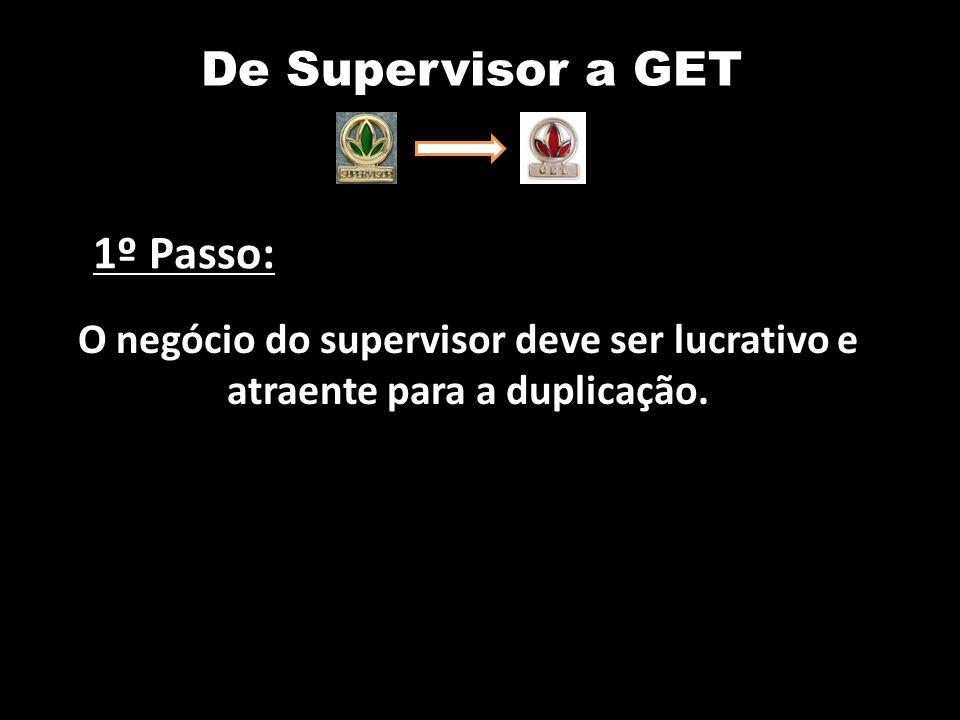 De Supervisor a GET 1º Passo: O negócio do supervisor deve ser lucrativo e atraente para a duplicação.