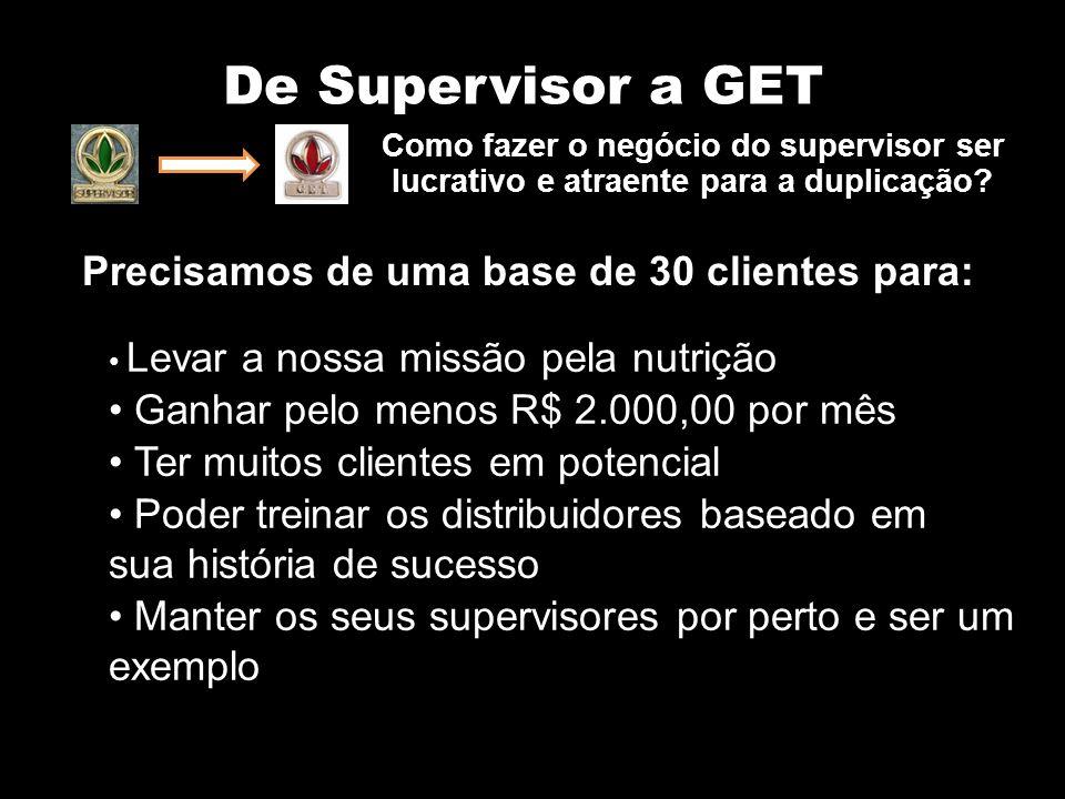 Como fazer o negócio do supervisor ser lucrativo e atraente para a duplicação.