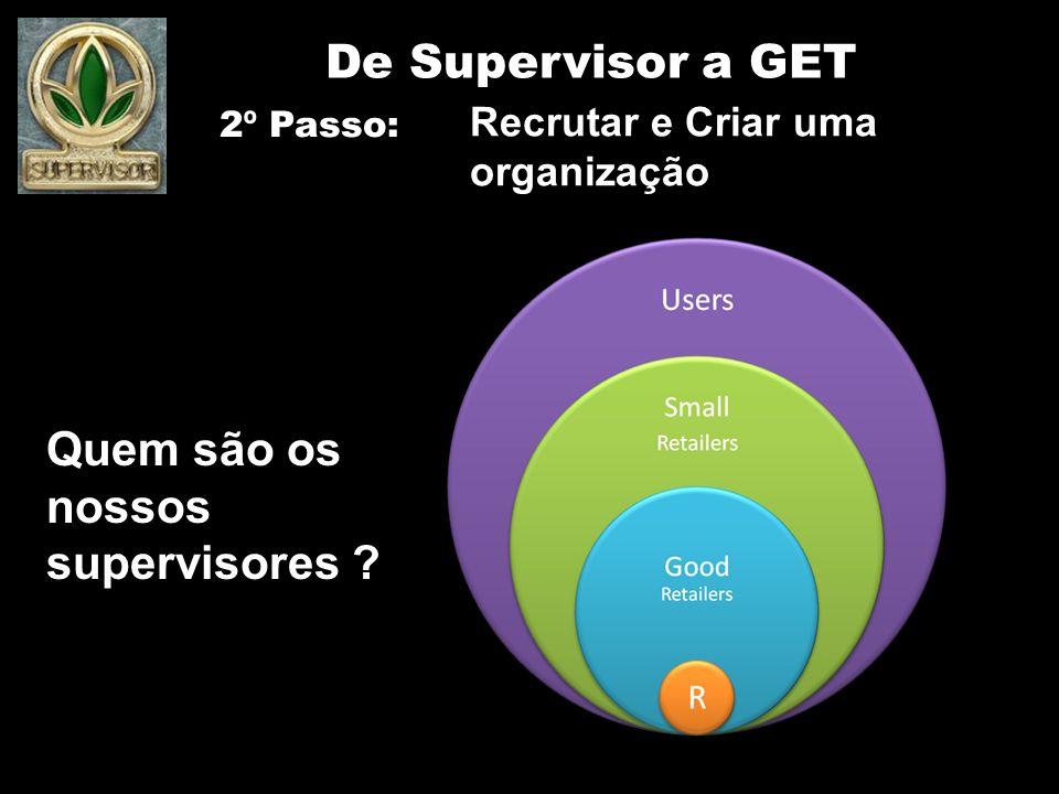 De Supervisor a GET 2 º Passo: Recrutar e Criar uma organização Quem são os nossos supervisores ?
