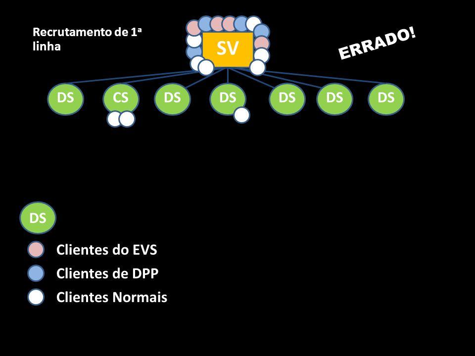 SV DS Clientes do EVS Clientes de DPP Clientes Normais DSCSDS Recrutamento de 1 a linha DS ERRADO!