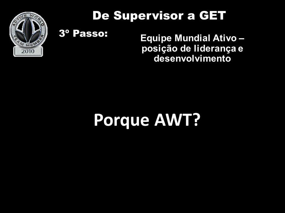 Equipe Mundial Ativo – posição de liderança e desenvolvimento Porque AWT.
