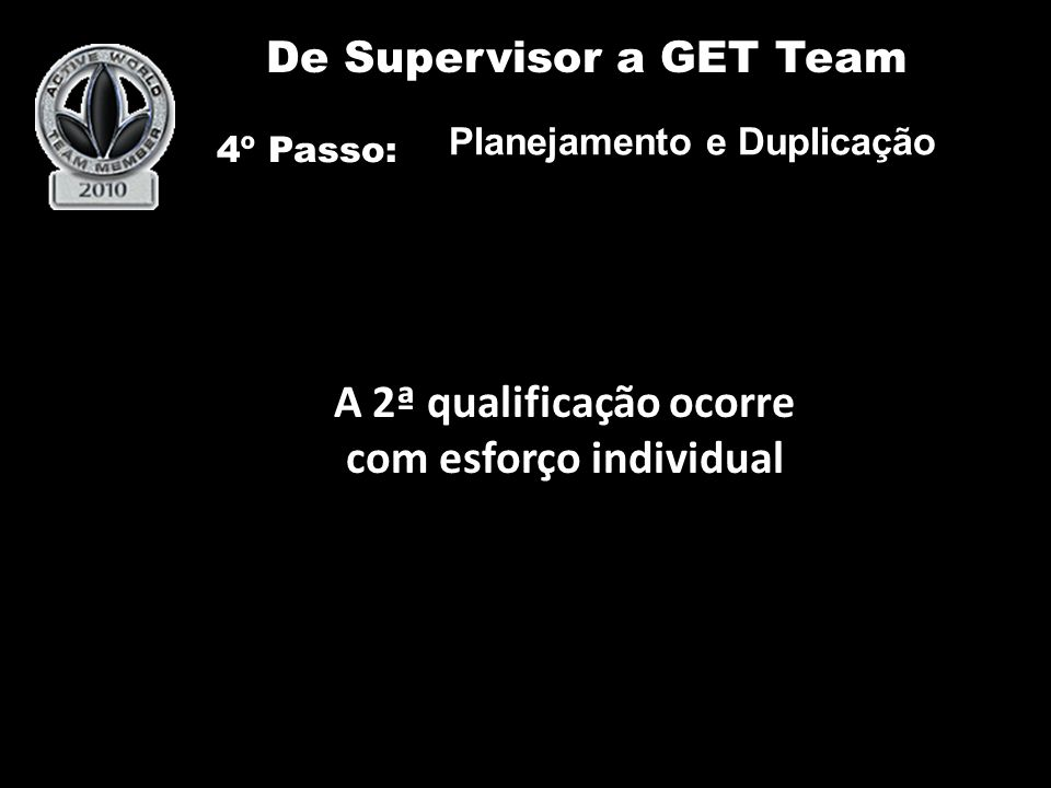 Planejamento e Duplicação A 2ª qualificação ocorre com esforço individual De Supervisor a GET Team 4º Passo: