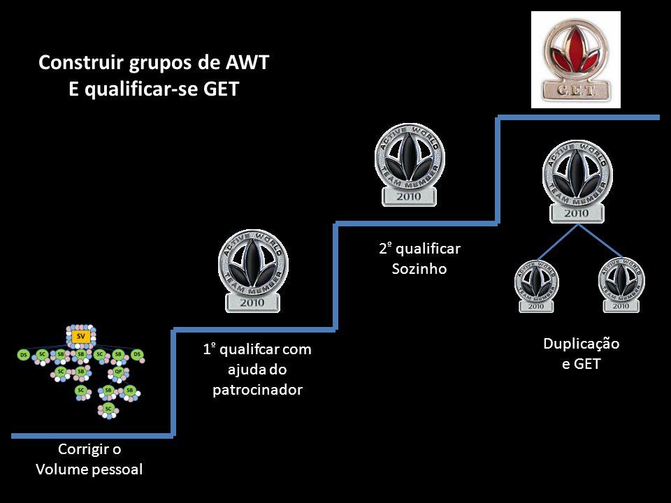 Corrigir o Volume pessoal 1 º qualifcar com ajuda do patrocinador 2 º qualificar Sozinho Duplicação e GET Construir grupos de AWT E qualificar-se GET