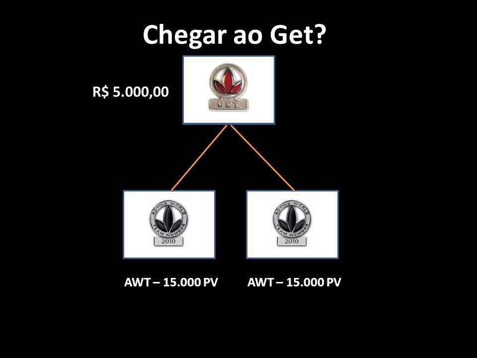 R$ 5.000,00 AWT – 15.000 PV Chegar ao Get?