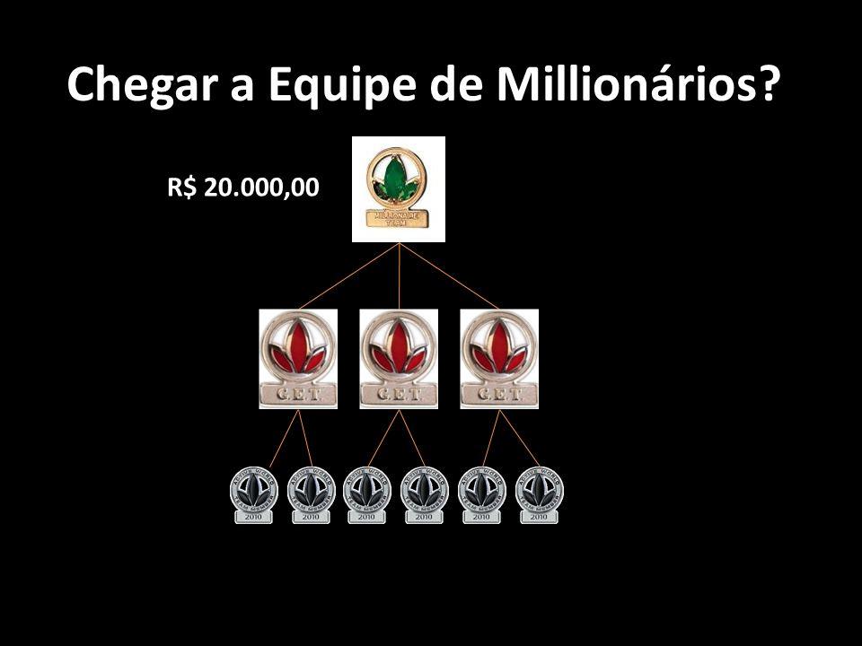 Chegar a Equipe de Millionários? R$ 20.000,00