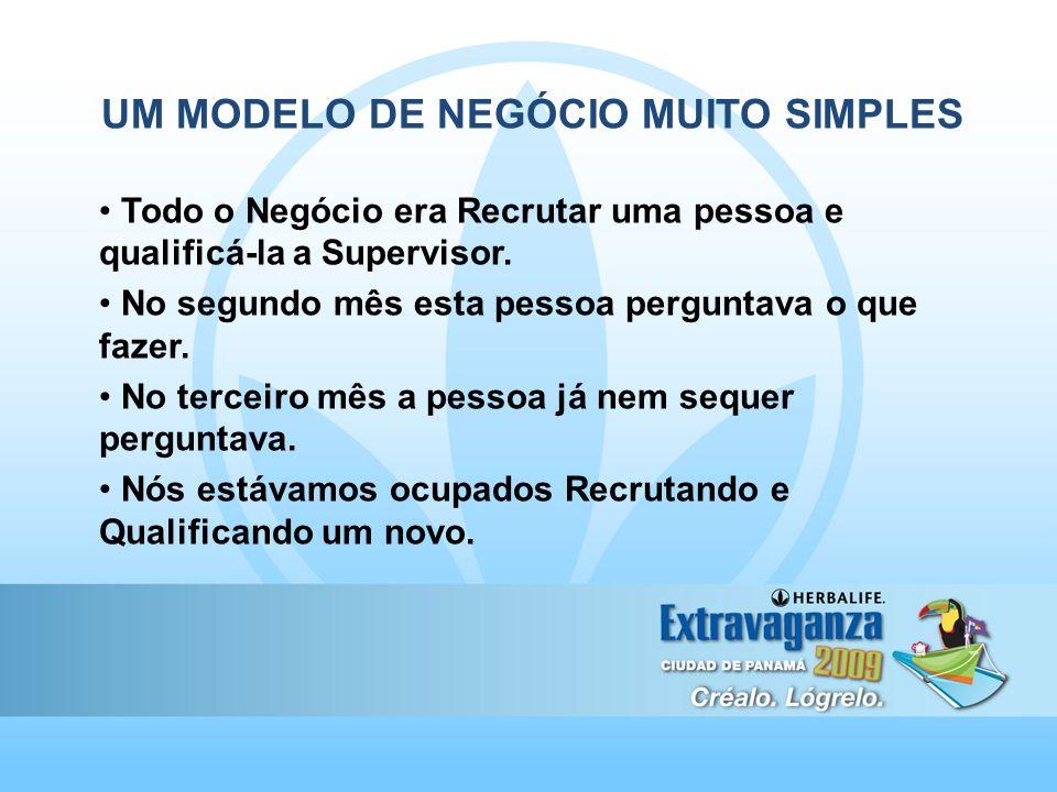 UM MODELO DE NEGÓCIO MUITO SIMPLES Todo o Negócio era Recrutar uma pessoa e qualificá-la a Supervisor.