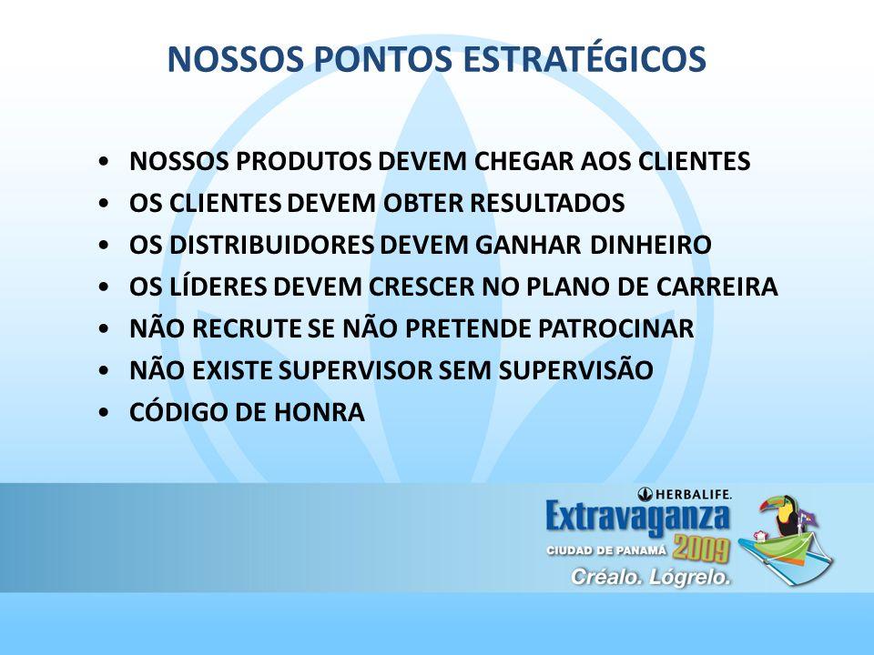 NOSSOS PONTOS ESTRATÉGICOS NOSSOS PRODUTOS DEVEM CHEGAR AOS CLIENTES OS CLIENTES DEVEM OBTER RESULTADOS OS DISTRIBUIDORES DEVEM GANHAR DINHEIRO OS LÍDERES DEVEM CRESCER NO PLANO DE CARREIRA NÃO RECRUTE SE NÃO PRETENDE PATROCINAR NÃO EXISTE SUPERVISOR SEM SUPERVISÃO CÓDIGO DE HONRA