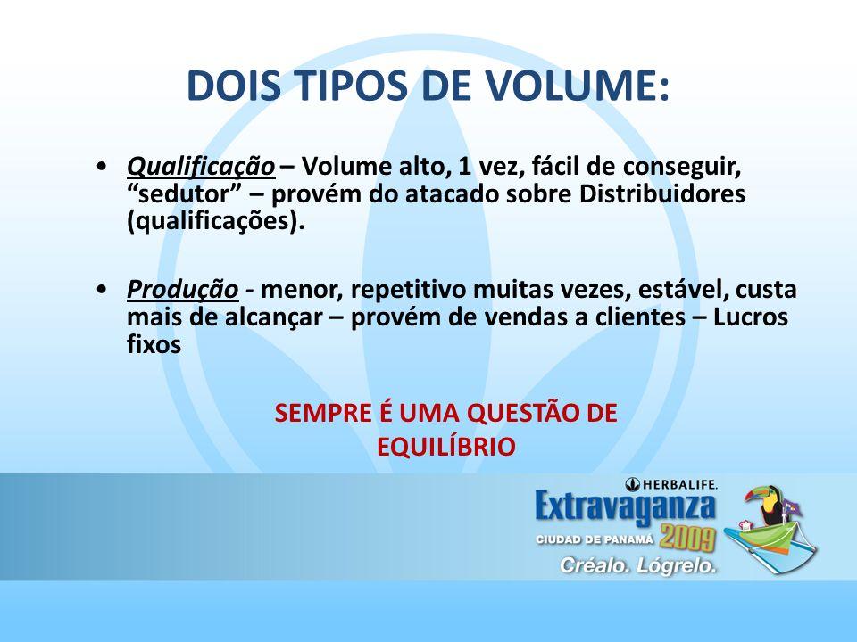 DOIS TIPOS DE VOLUME: Qualificação – Volume alto, 1 vez, fácil de conseguir, sedutor – provém do atacado sobre Distribuidores (qualificações). Produçã