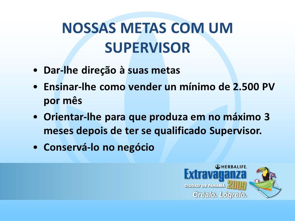 NOSSAS METAS COM UM SUPERVISOR Dar-lhe direção à suas metas Ensinar-lhe como vender un mínimo de 2.500 PV por mês Orientar-lhe para que produza em no máximo 3 meses depois de ter se qualificado Supervisor.