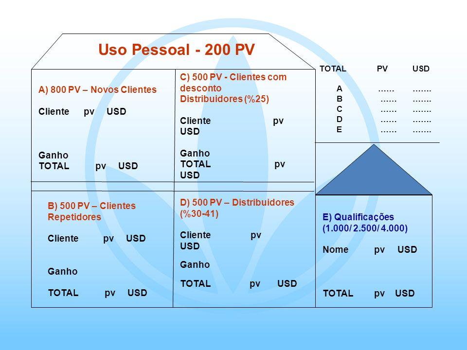 A) 800 PV – Novos Clientes Cliente pv USD Ganho TOTAL pv USD Uso Pessoal - 200 PV B) 500 PV – Clientes Repetidores Cliente pv USD Ganho TOTAL pv USD C) 500 PV - Clientes com desconto Distribuidores (%25) Cliente pv USD Ganho TOTAL pv USD D) 500 PV – Distribuidores (%30-41) Cliente pv USD Ganho TOTAL pv USD E) Qualificações (1.000/ 2.500/ 4.000) Nome pv USD TOTAL pv USD TOTAL PVUSD A………….