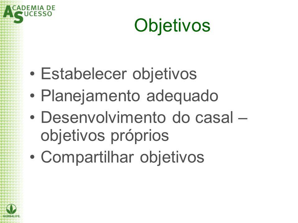 Objetivos Estabelecer objetivos Planejamento adequado Desenvolvimento do casal – objetivos próprios Compartilhar objetivos